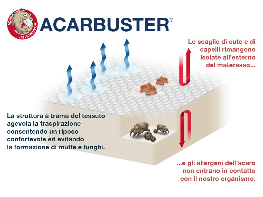 effetto-antiacaro-Acarbuster-NO-DM