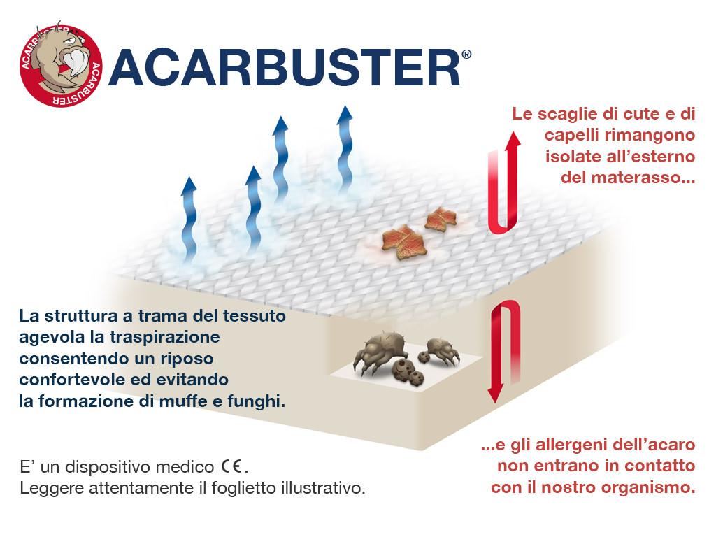 effetto-antiacaro-Acarbuster